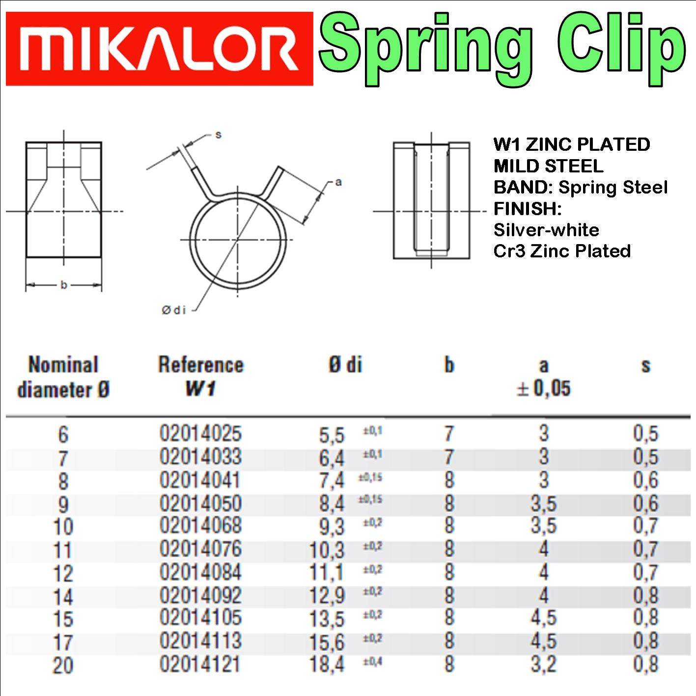 6mm Fuel Hose Spring Clip Constant Tension Mikalor Clamp